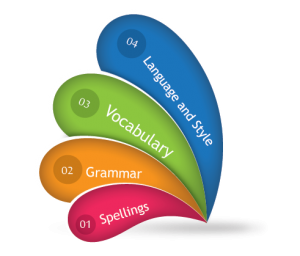 Editing services diagram